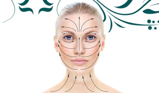 Digitopunktura twarzy